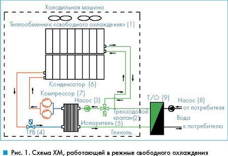 Теплообменник с полостью Уплотнения теплообменника Анвитэк A1S Жуковский